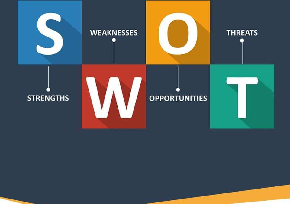 SWOT анализ – какво представлява, за какво и къде се прилага, разновидности